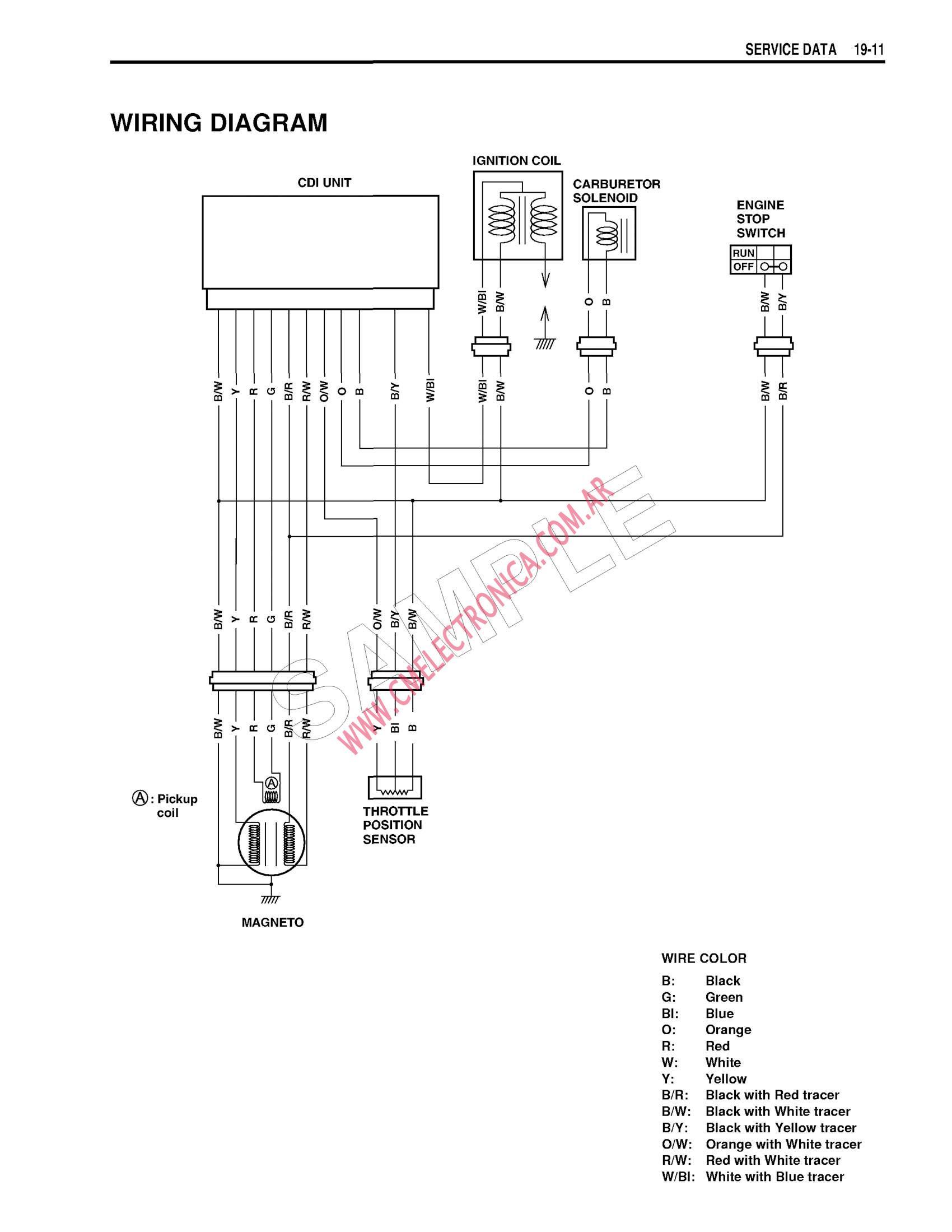 Diagram Wiring Diagram 2000 Suzuki Rm Full Version Hd Quality Suzuki Rm Onlinediagramk Nuovarmata It