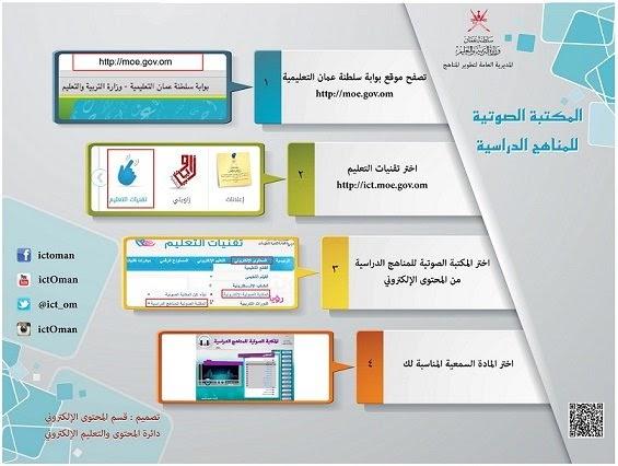 :المكتبة الصوتية للمناهج الدراسية للصفوف من الأول إلى الثاني عشر