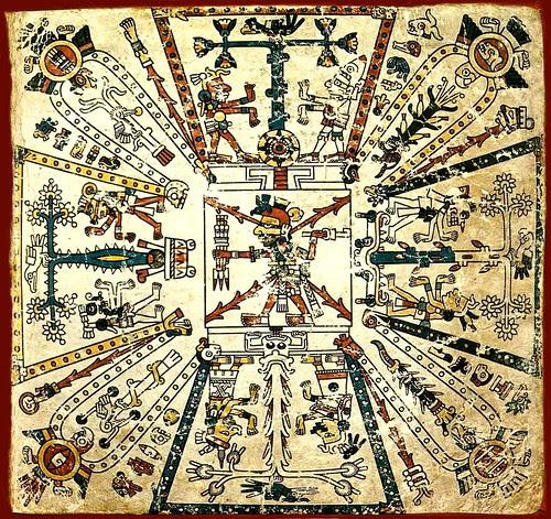 Codex Fejervary Mayer (famsi) cosmos