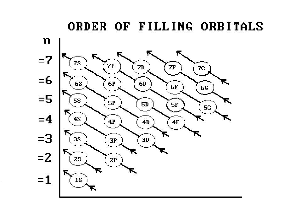 30 Orbital Diagram Nickel - Wiring Diagram Database