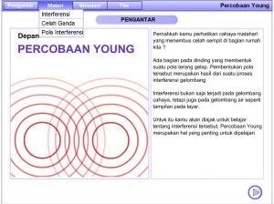 Animasi Fisika Percobaan Young Science Info