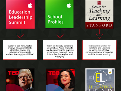 12 Great Podcasts to Help Teachers Grow Professionally