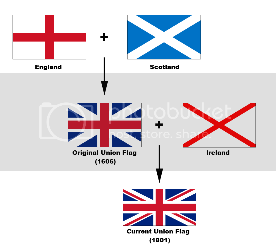 photo Flags_of_the_Union_Jack_zpscpcwmxzv.png