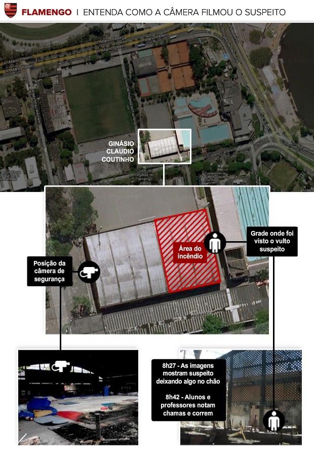 Info_INCENDIO_GAVEA_Fla-3 (Foto: infoesporte)