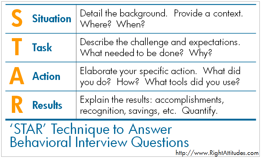 How to face aptitude and personal interview