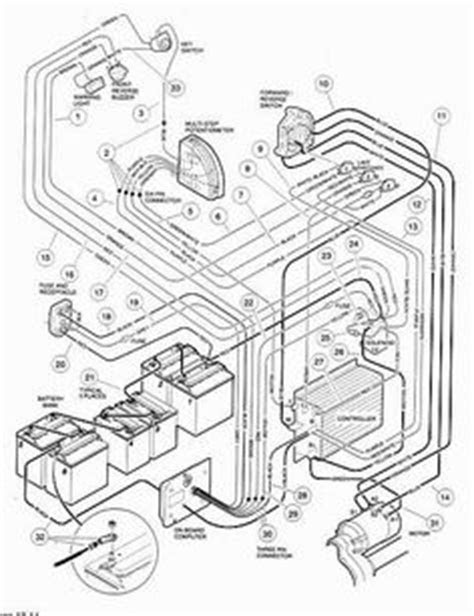 10 Best Golf Cart Wiring Diagrams images | Golf carts