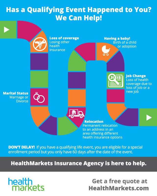How a Special Enrollment Period Works | HealthMarkets
