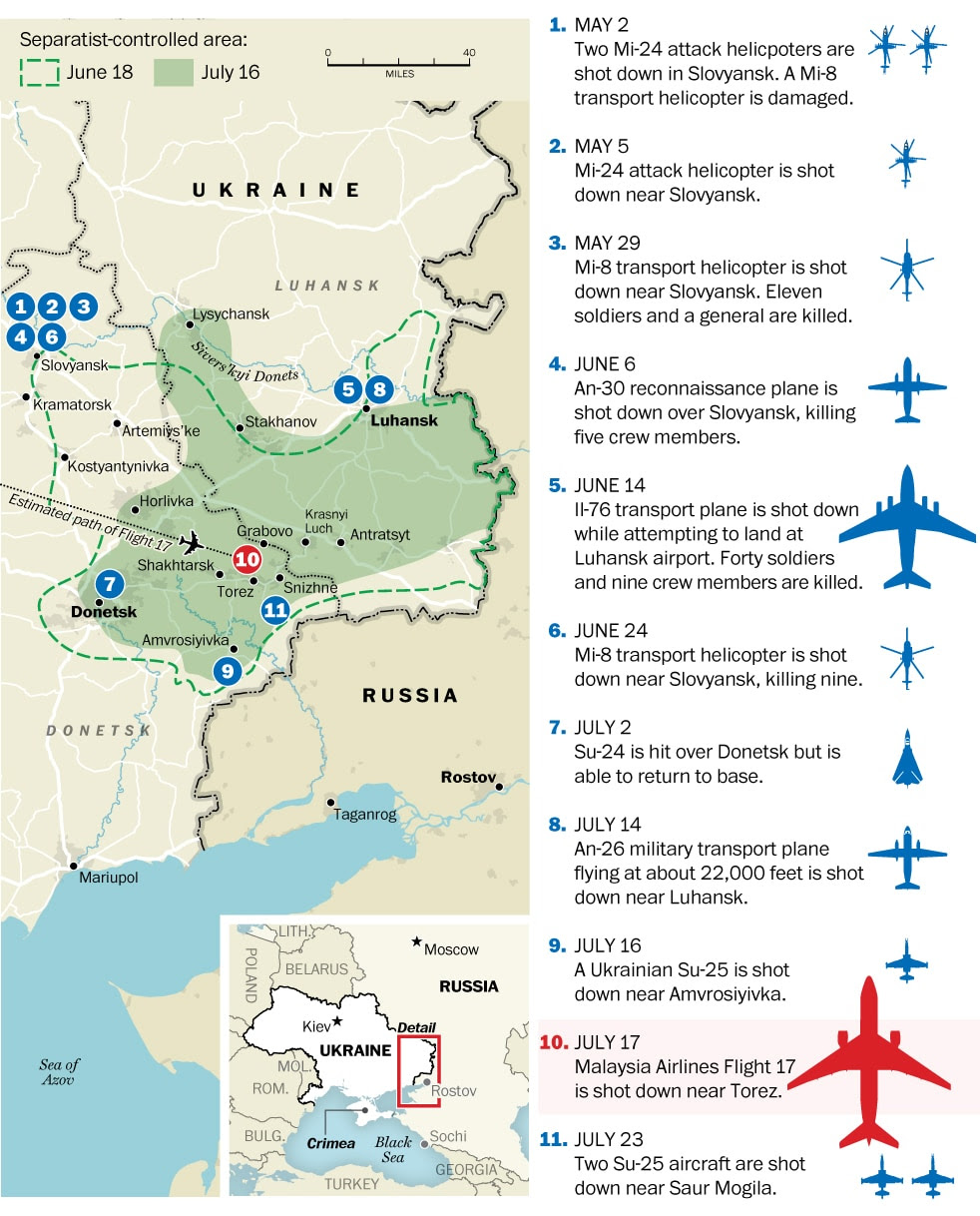 Ukraine has lost at least 10 military aircraft to pro-Russian separatist fire