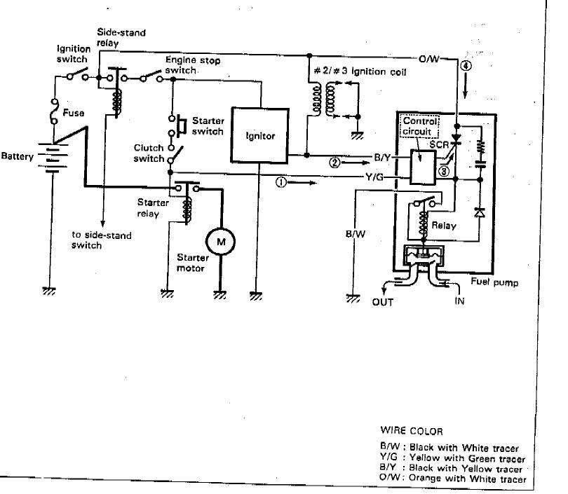 Suzuki Rf 900 Wiring Diagram Wiring Diagram View A View A Zaafran It