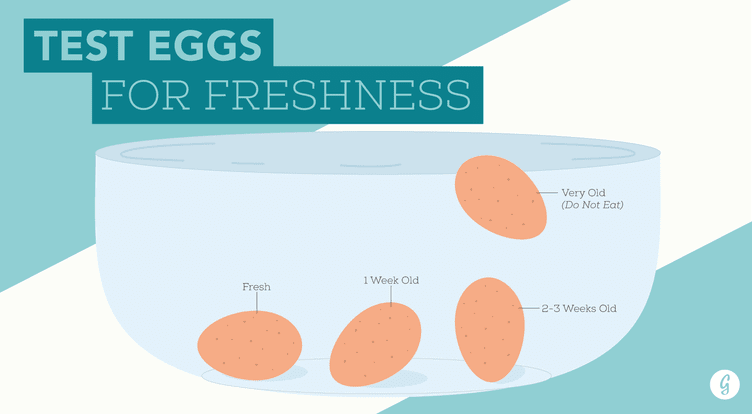 Finally a Guide: How to Boil Eggs Perfectly!
