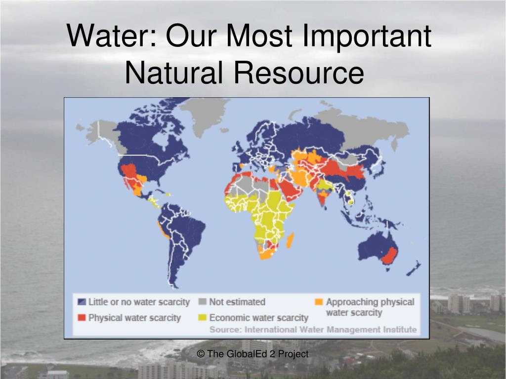 Why Water is Your Most Essential Resource