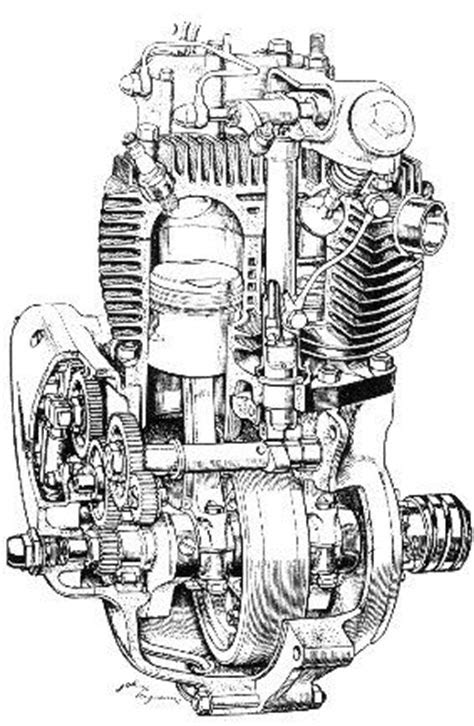 Engine, Motorbikes and Motorcycles on Pinterest
