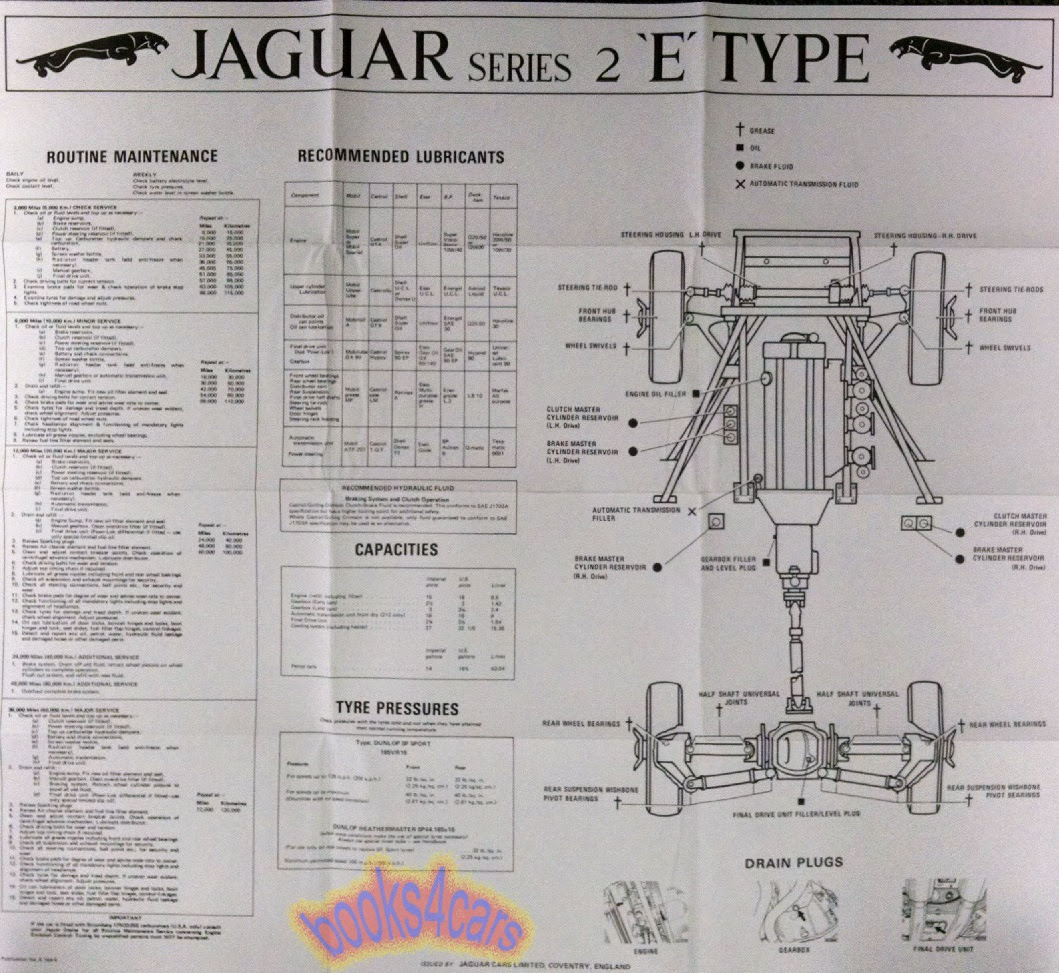 1968 Jaguar Xke Wiring Diagram Schematic Wiring Diagram Frame Frame Cfcarsnoleggio It