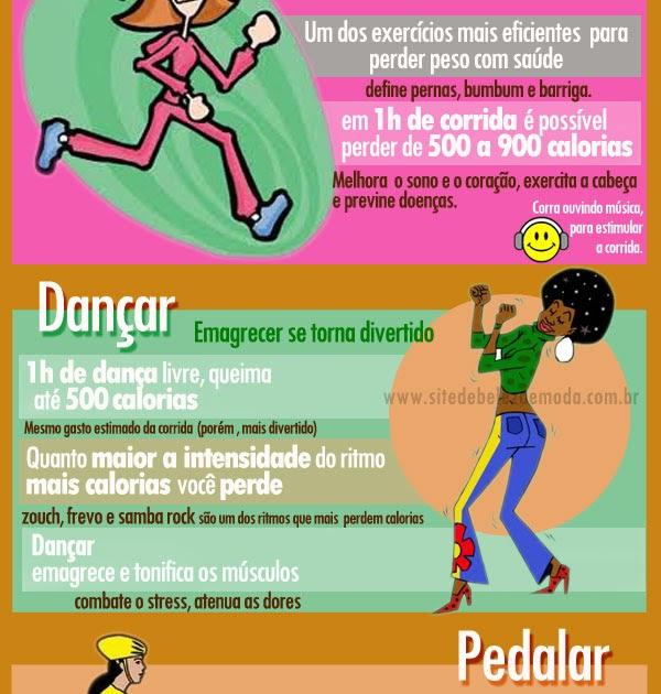 5 maneiras de perder peso rapidamente - Melhor Versão de..