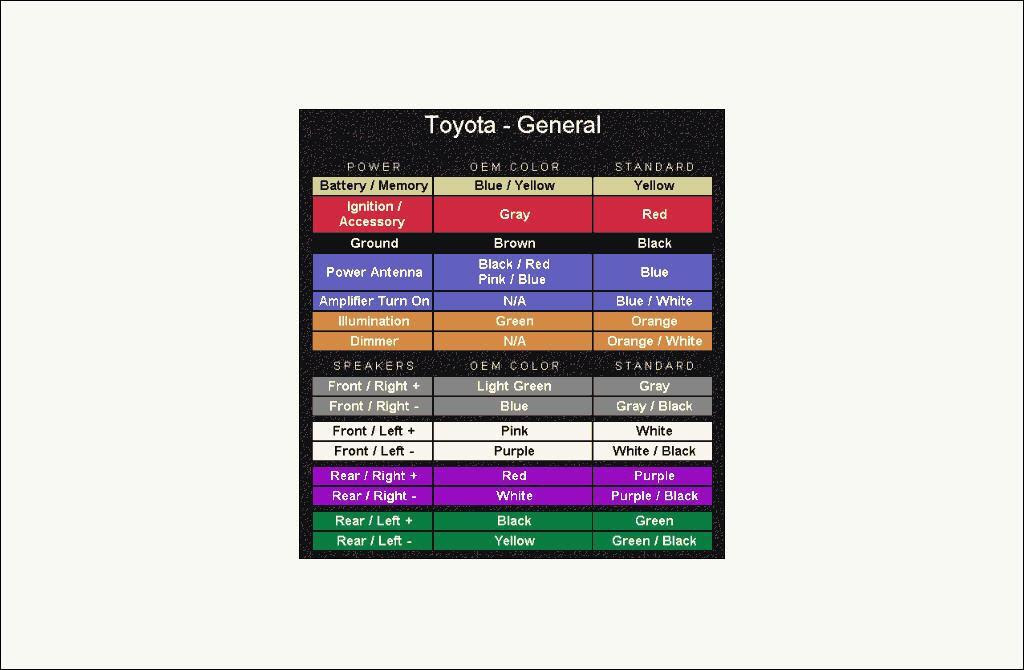 Diagram 1989 Toyota Camry Wiring Diagram Color Full Version Hd Quality Diagram Color Blogxfick Achatsenchine Fr