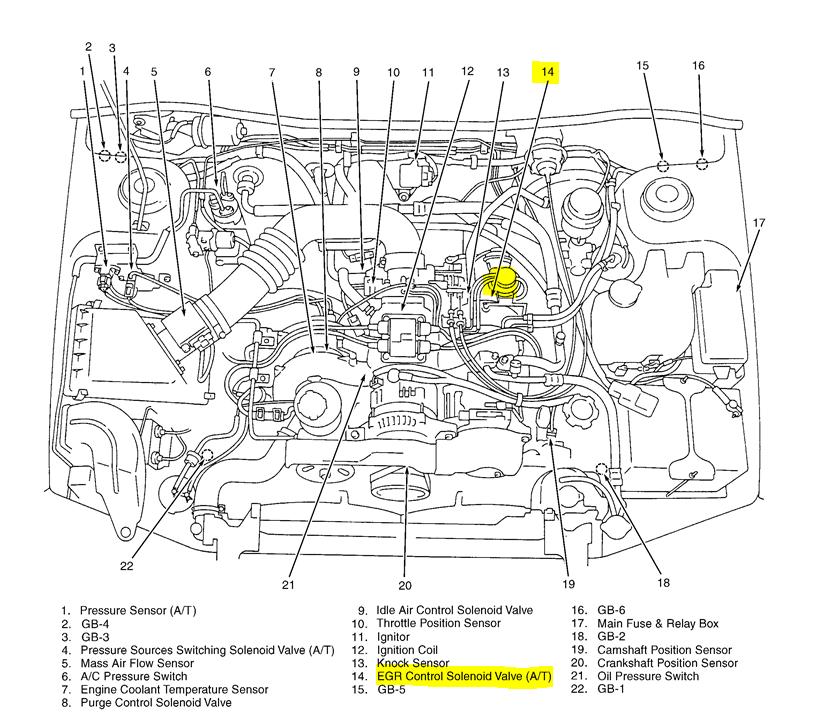 Subaru H6 Engine Diagram Wiring Diagram 1998 Gmc 4x4 Begeboy Wiring Diagram Source