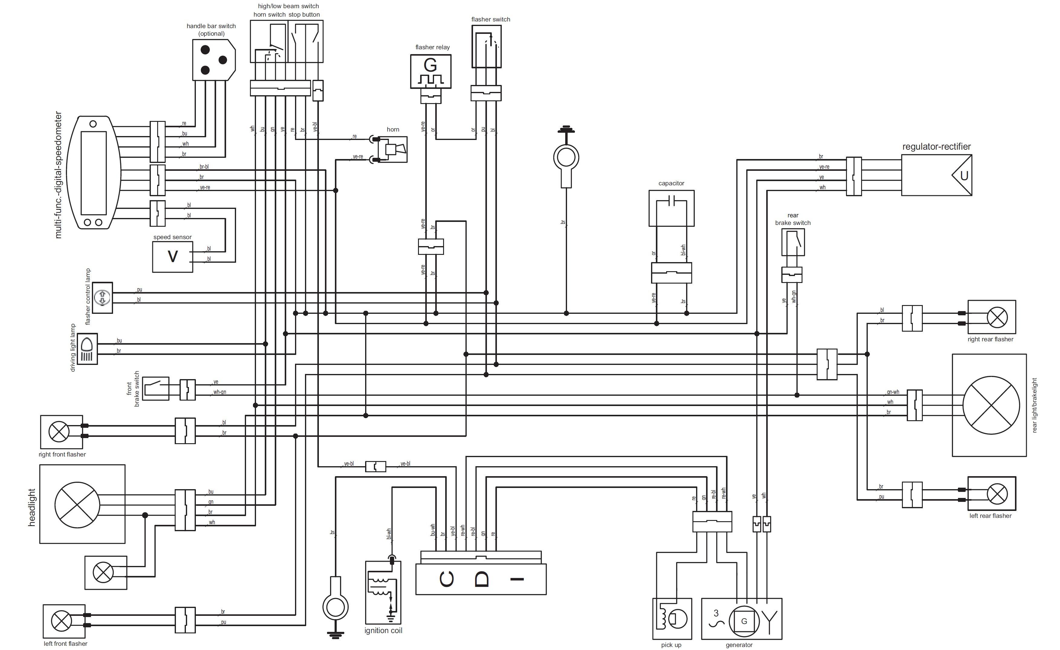 Ktm Exc Headlight Wiring Diagram Jeep Compass Fuse Box 800sss Losdol2 Jeanjaures37 Fr