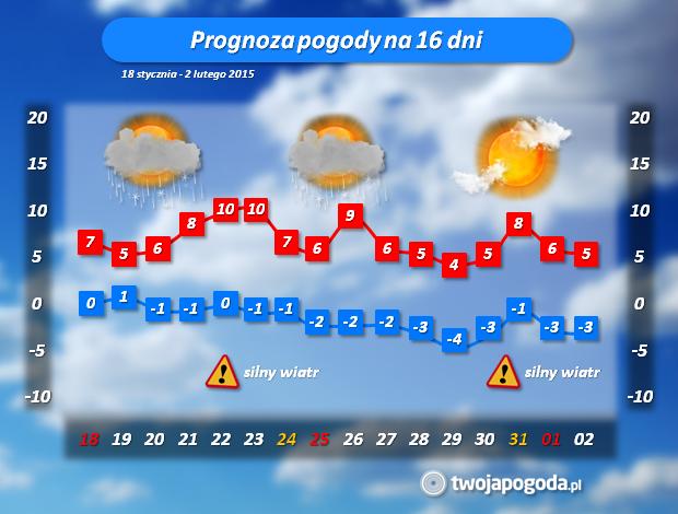 Prognoza 16 Dniowa Jaka Pogoda Do Początku Lutego Twojapogodapl