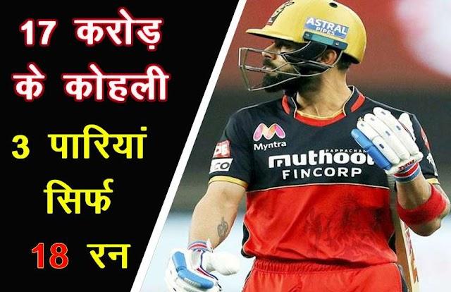 IPL 2020 के सबसे महंगे खिलाड़ी Virat Kohli का फ्लॉप शो जारी, 3 पारियों में बनाए सिर्फ 18 रन