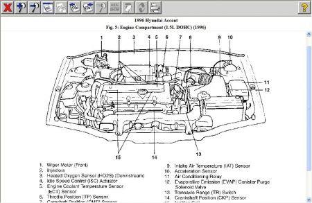 Perfect Hyundai: 2005 Hyundai Accent Coolant Temperature Sensor Location | 2005 Hyundai Accent Engine Diagram |  | Perfect Hyundai - blogger