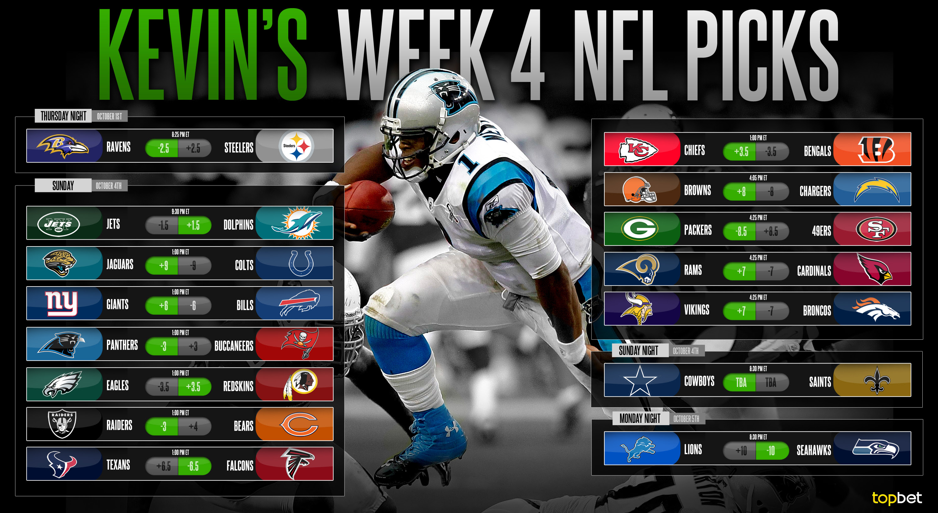 2015 NFL Week 4 Predictions, Picks and Preview