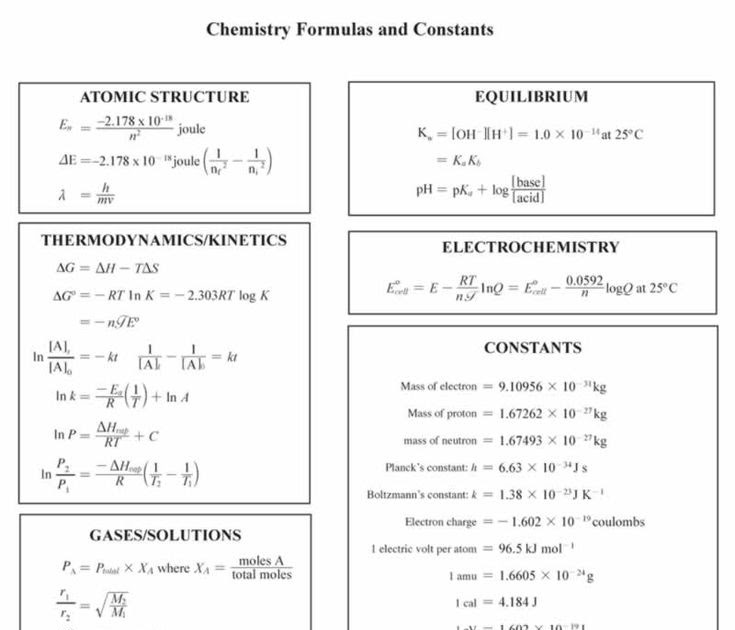 1 CHEMISTRY PERIODIC TABLE WORKSHEET II ANSWER KEY ...