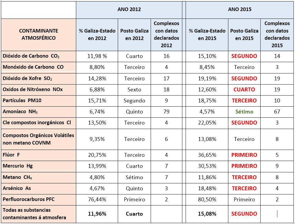 Cadro-contam-2012-15