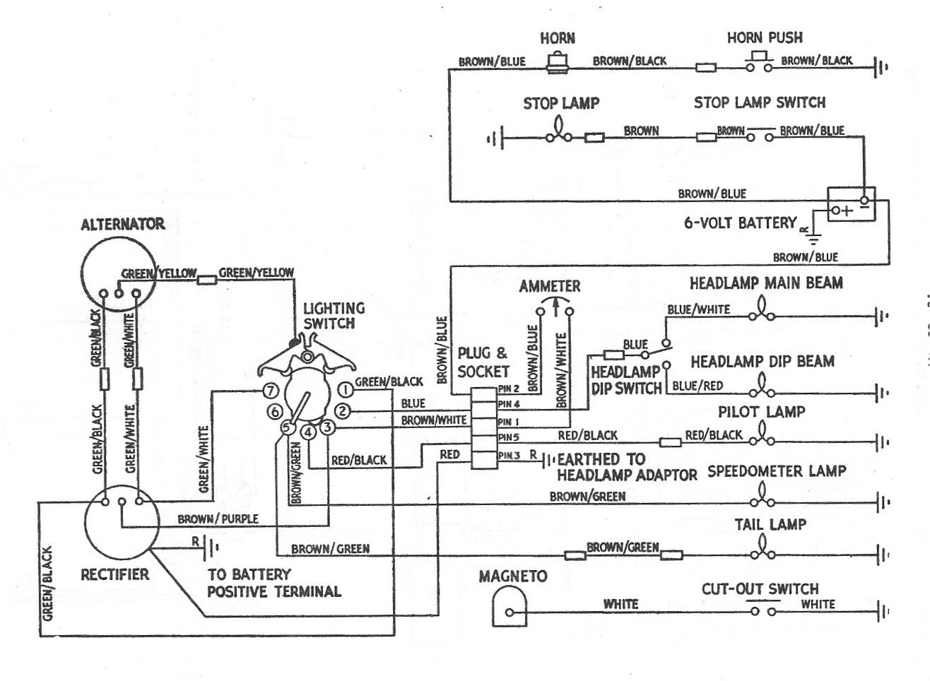 Diagram Download Triumph Tr6 1970 Motorcycle Wiring Diagram Full Hd Version Diagramcable Freiheitfuermumia De