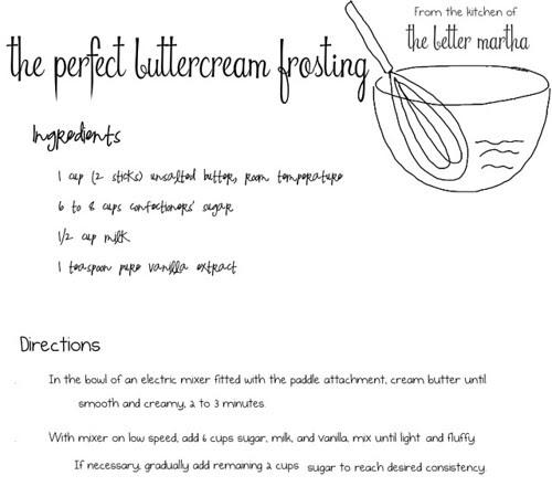blank recipe page copy 2