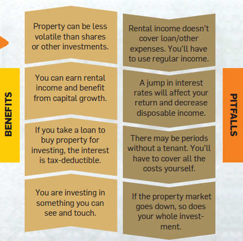 Pros & Cons of buying a rental property