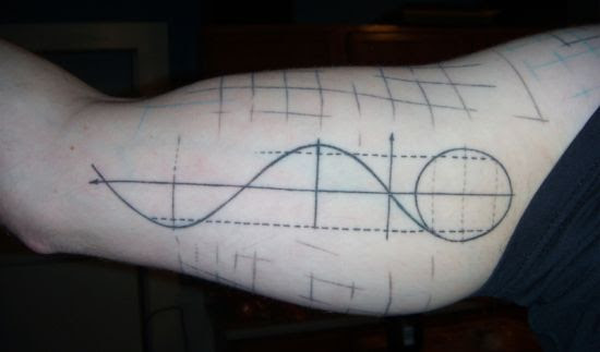 Unit circle to sine wave relationship, tattoo | Thoughts & Plans ...