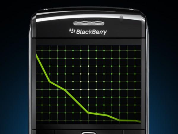 http://techtowersblog.files.wordpress.com/2011/10/blackberry-crash-600x450.jpg