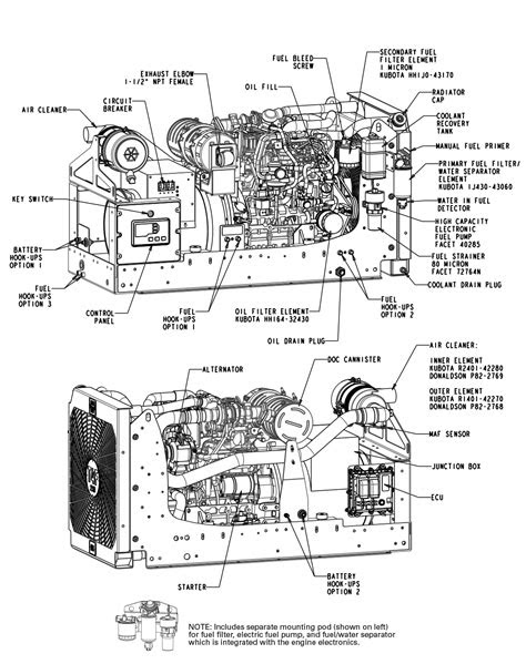 20 kW Diesel Generator Details | Engine Power Source
