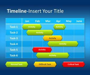 Free Editable Timeline Template for PowerPoint is a simple ...