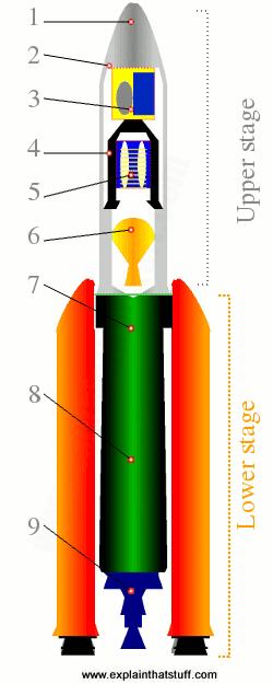 ariane5 rocket parts