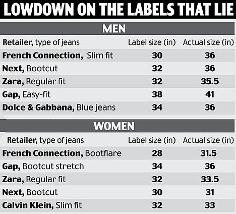 Zara Jeans Size Guide