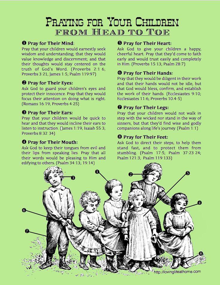 http://www.sugarpiefarmhouse.com/wp-content/uploads/2014/05/praying-for-kids.jpg
