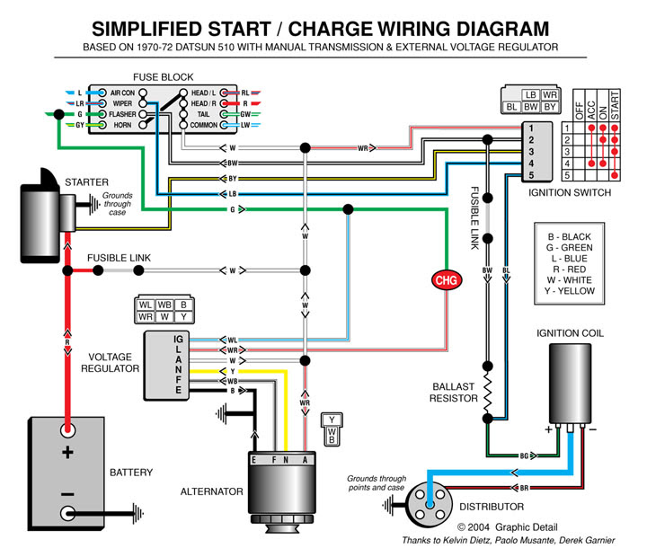 Ford Ka Alternator Wiring Diagram