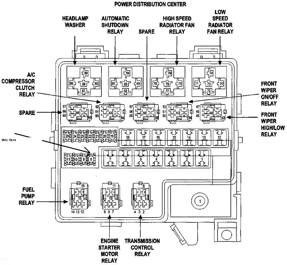 2004 Chrysler Sebring Wiring Diagram