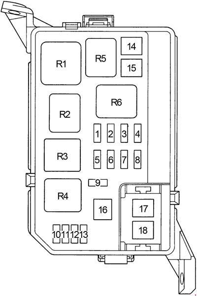 2002 toyota camry fuse box guide toyota corolla fuse box diagram  toyota corolla fuse box diagram