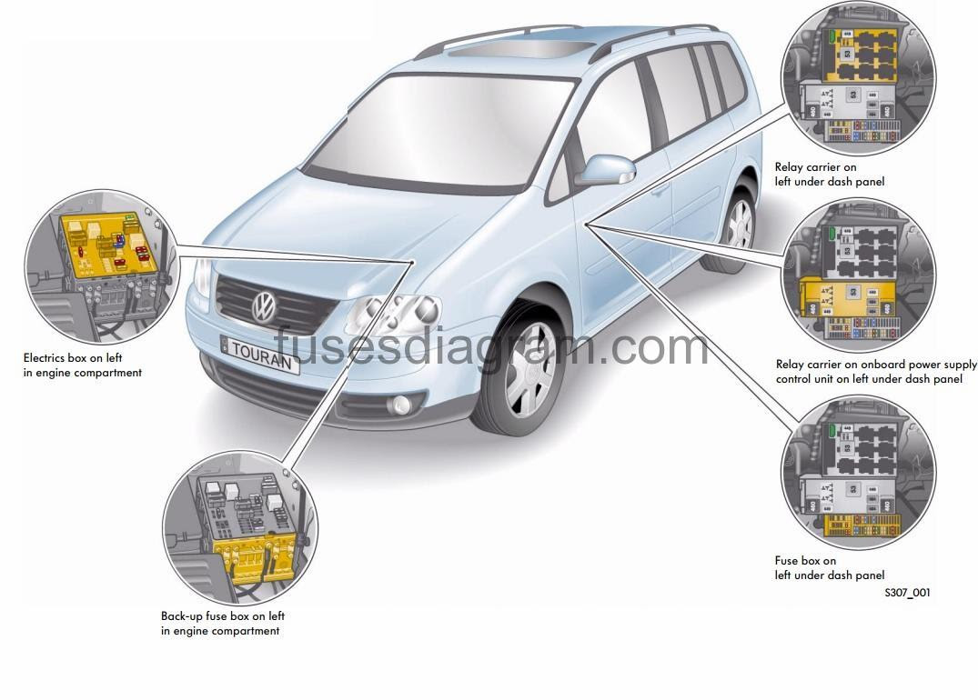 Diagram 2009 Volkswagen Routan Fuse Box Diagram Full Version Hd Quality Box Diagram Diagramsrokai Csoalastrada It