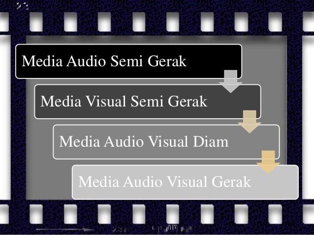 Contoh Media Pembelajaran Berbasis Audio Visual - Contoh Ici