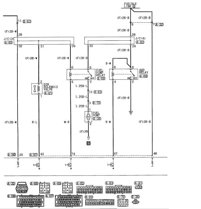 Diagram 99 Eclipse Coil Wiring Diagram Full Version Hd Quality Wiring Diagram Rackwiring Media90 It