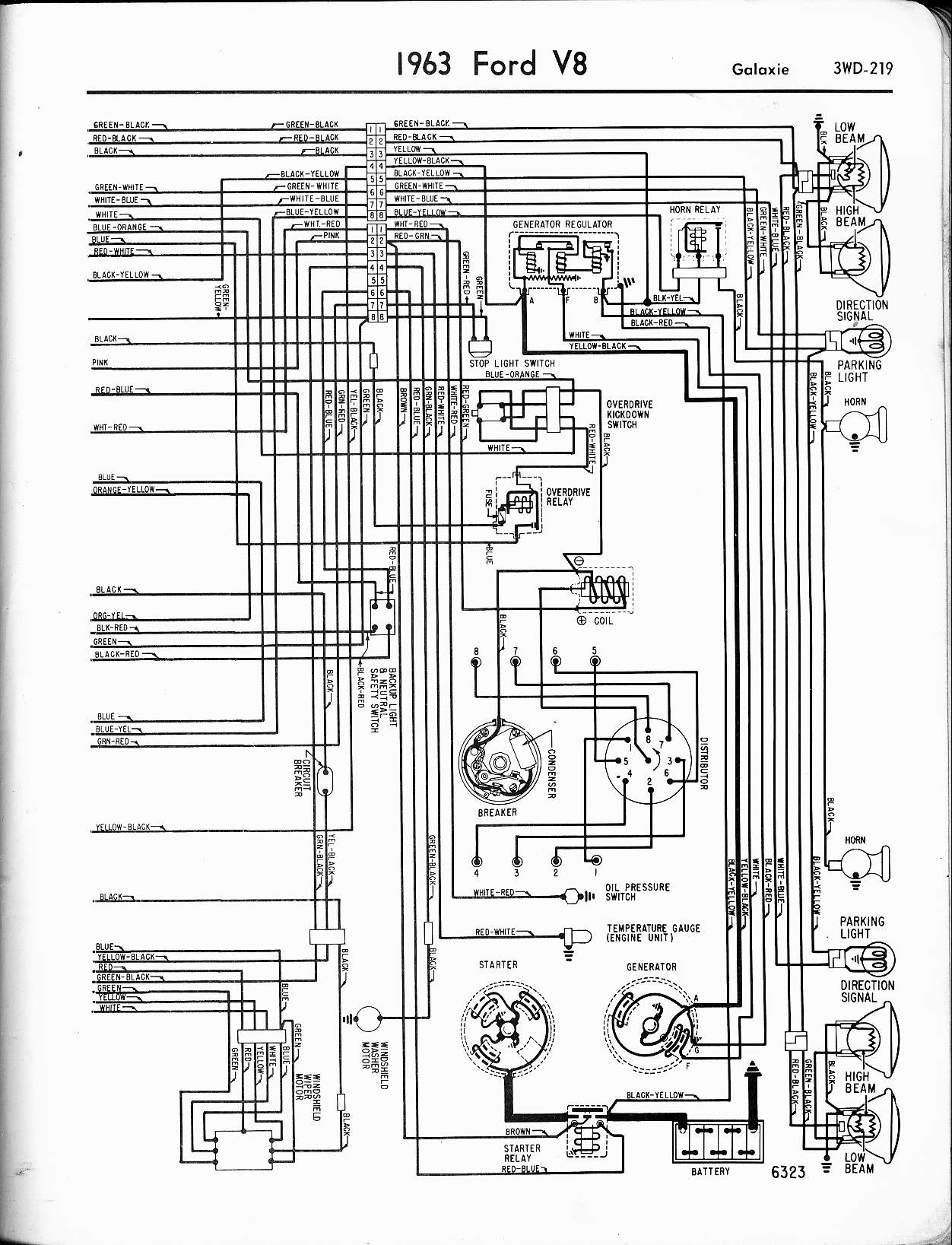 Diagram 1962 Ford Galaxie 500 Wiring Diagram Full Version Hd Quality Wiring Diagram Sato Yti Fr