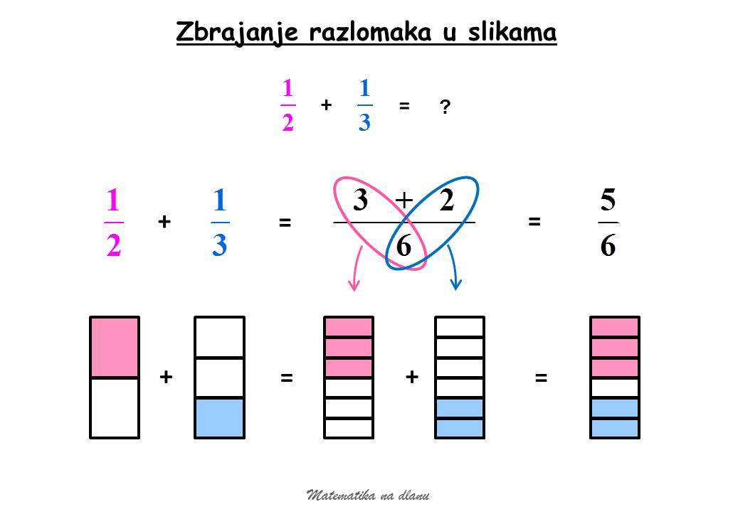 Matematika 6 Razred Materijali I Zadaci
