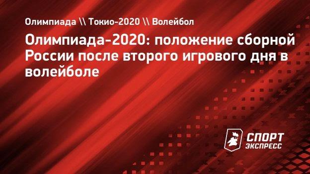 Олимпиада-2020: положение сборной России после второго игрового дня вволейболе