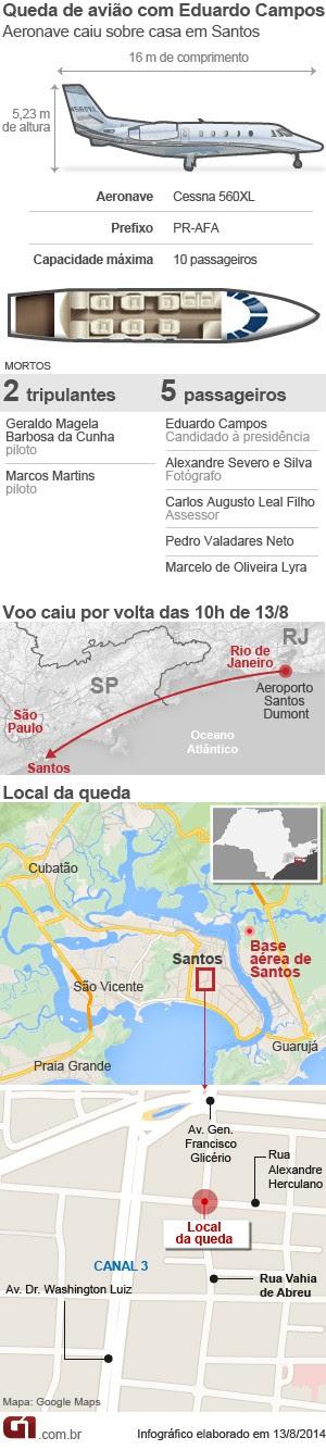 VALE ESTA - arte acidente Campos (Foto: Arte/ G1)