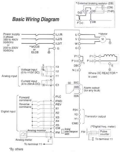 19 Lovely Abb Acs550 Wiring Diagram
