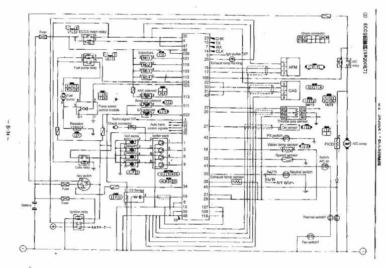 1995 Ford F 150 Transmission Wiring Diagram