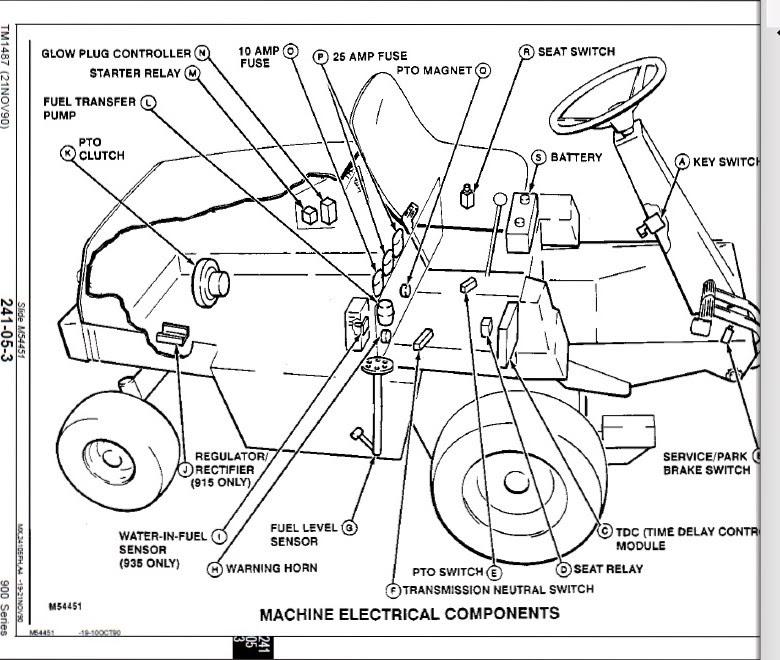 john deere g wiring diagram john deere f935 wiring diagram wiring diagram data  john deere f935 wiring diagram wiring